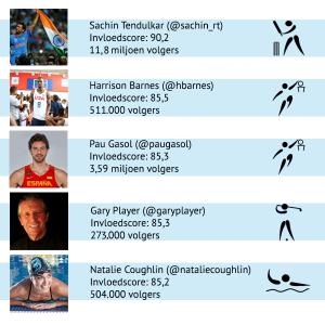 Contented_RIO_socialmedia_olympische_spelen_2016