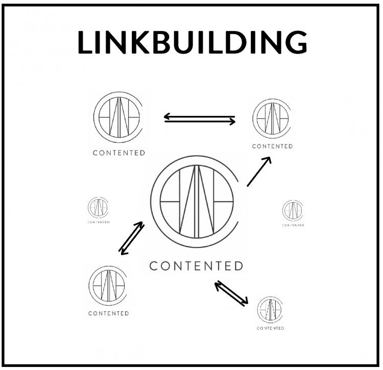 Alles over linkbuilding; een kwestie van loon na werken
