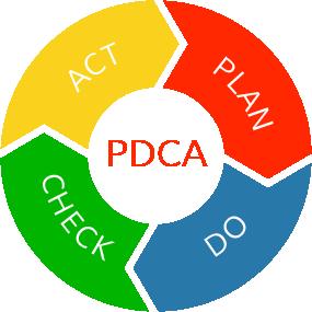 PDCA_Contented_verbetering_website_nulmeting